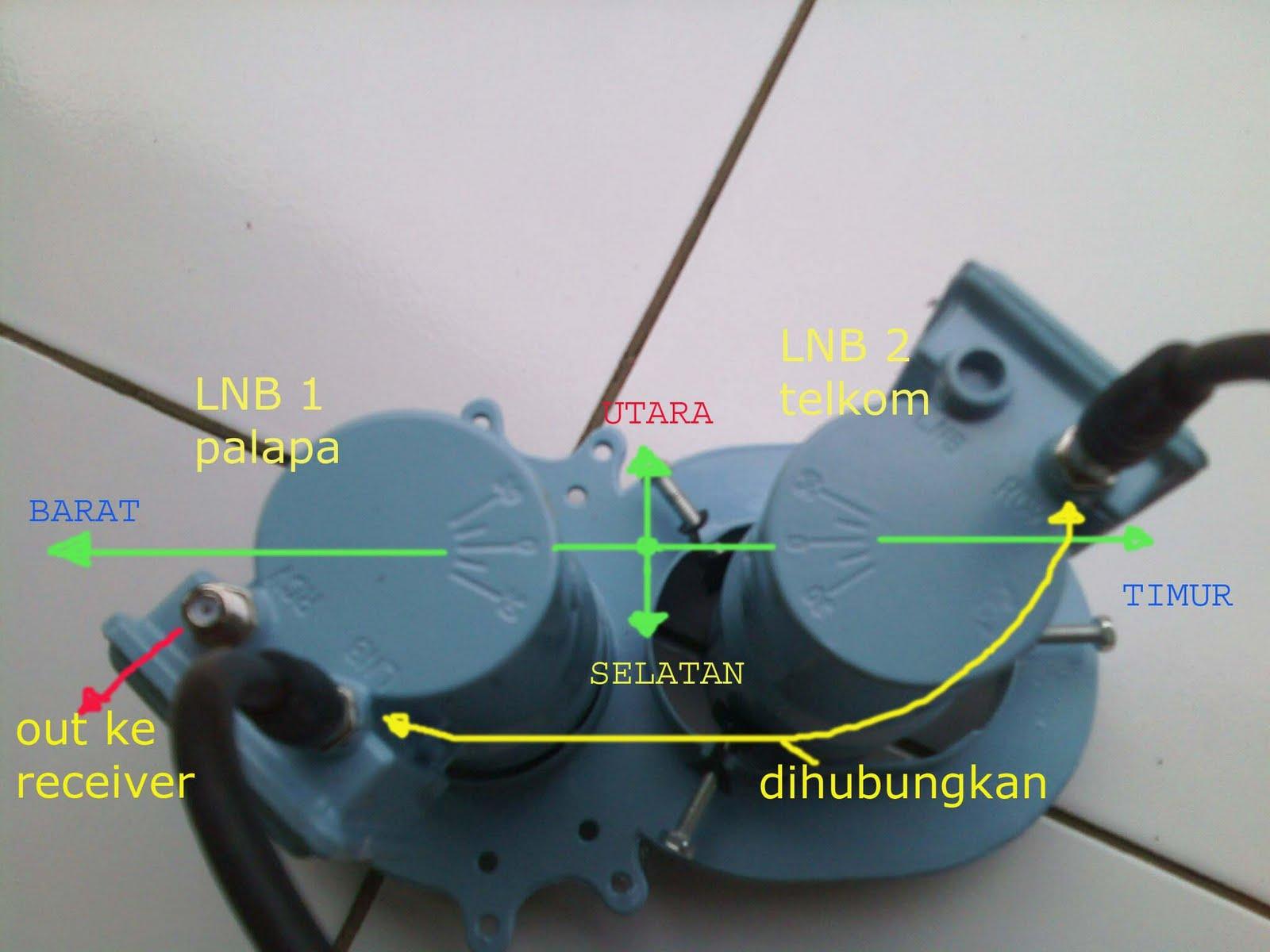 Cara pasang parabola 2 (dua) LNB atau twin LNB dan edit satelitnya